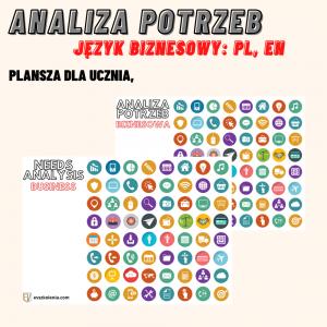Gra planszowa: Analiza Potrzeb (Needs Analysis) Język biznesowy